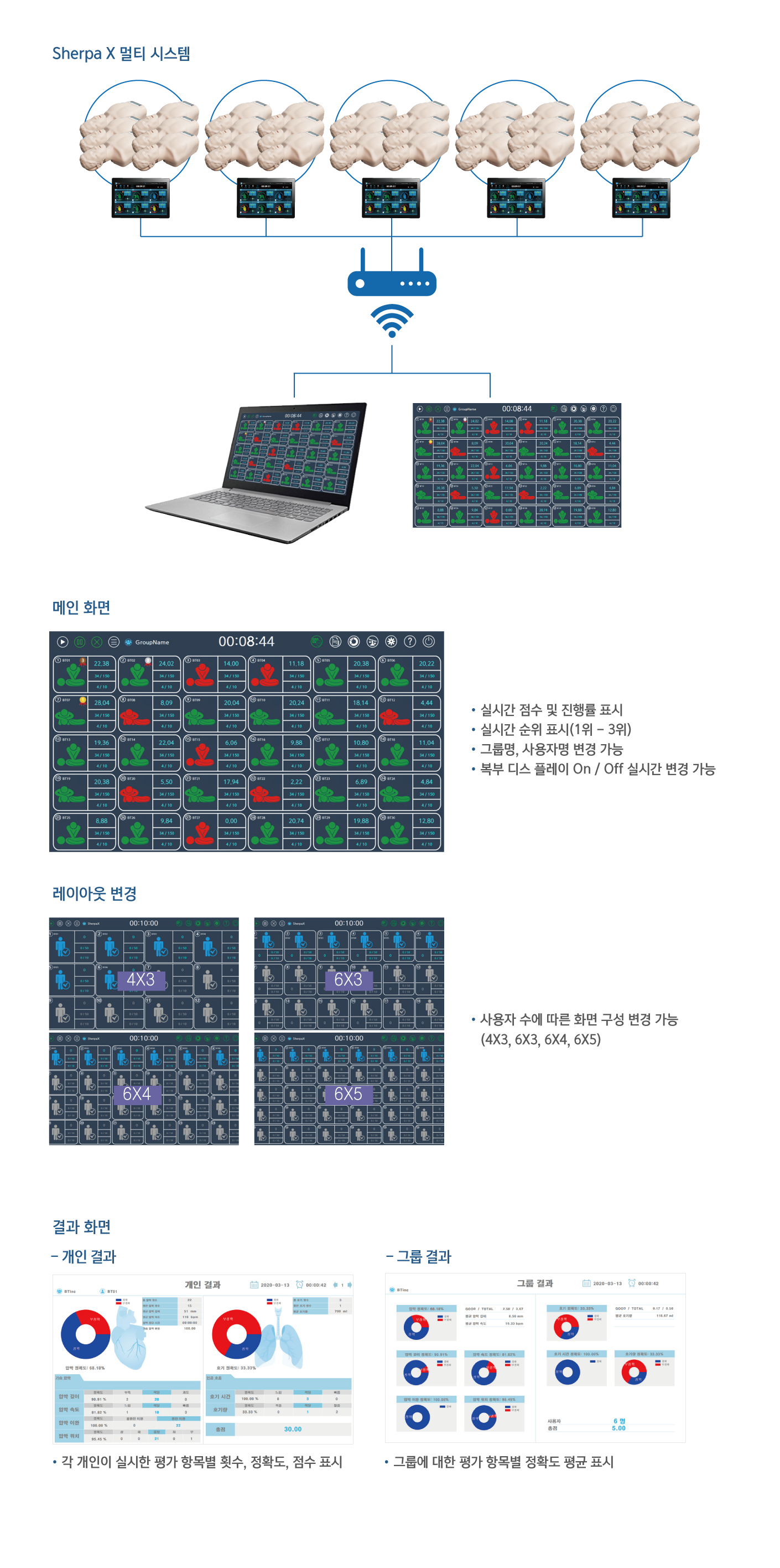 Sherpa-X-MS_홈페이지(Overview)